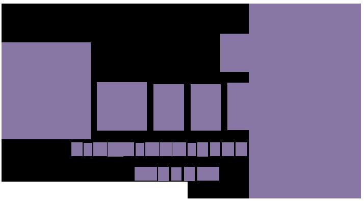 """""""Облака"""" - Стоматологическая клиника в Бишкеке"""